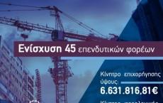 επενδυτικοί φορείς αναπτυξιακός νόμος περιφέρεια κρήτης